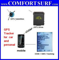Real Time GPS/GPRS Tracker System: Personal / Children / Car