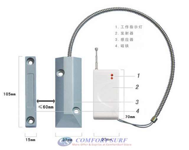 Burglar Alarm Cost >> Wireless Shutter Door Magnetic Sensor for Shop Shutter Door Security Alarm