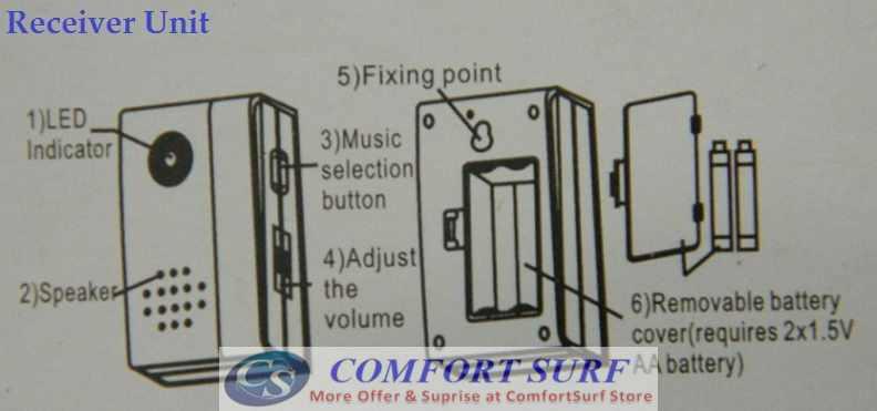 VOYE Security Wireless Door Bell - High Distance Door Bell