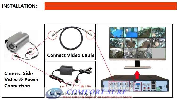 4Channel CCTV H.264 Network iDVR