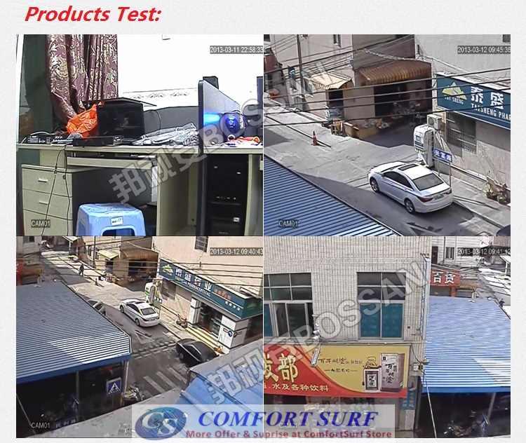 New CCTV Dome Camera 1/4