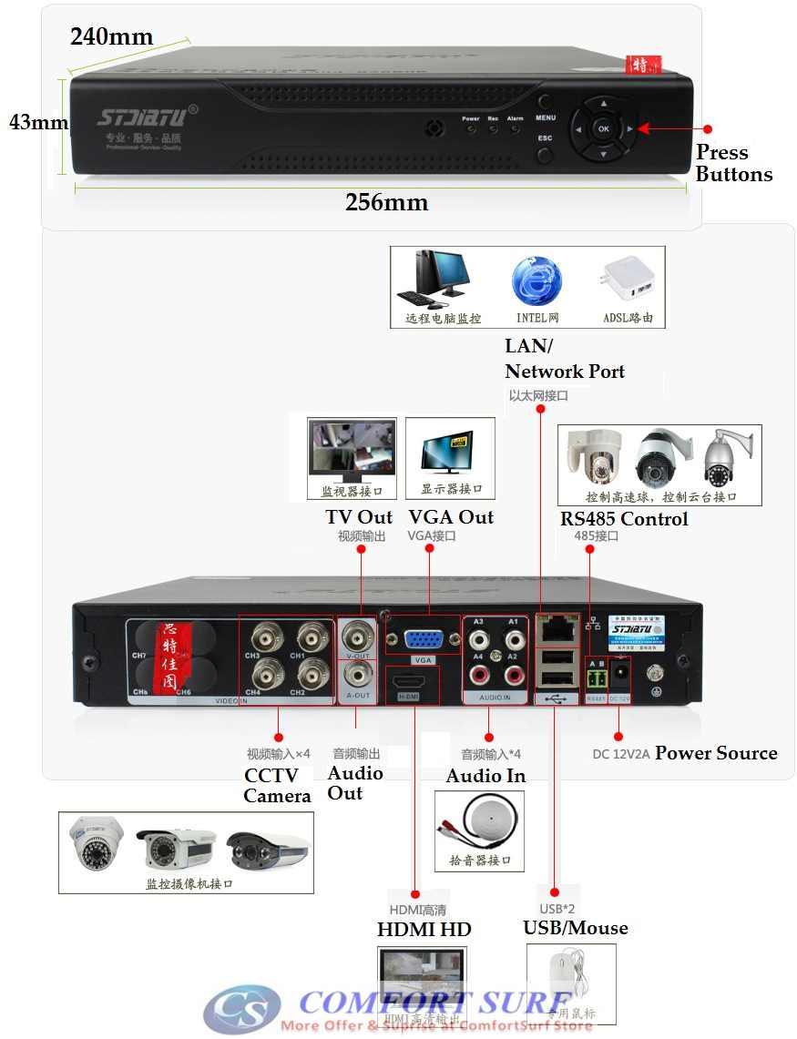 4Channel CCTV H.264 Network iDVR