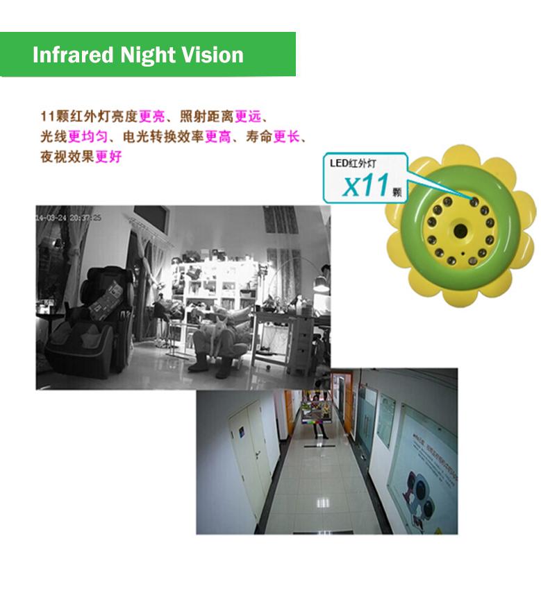 Macro See Wifi Camera Baby Monitoring CCTV
