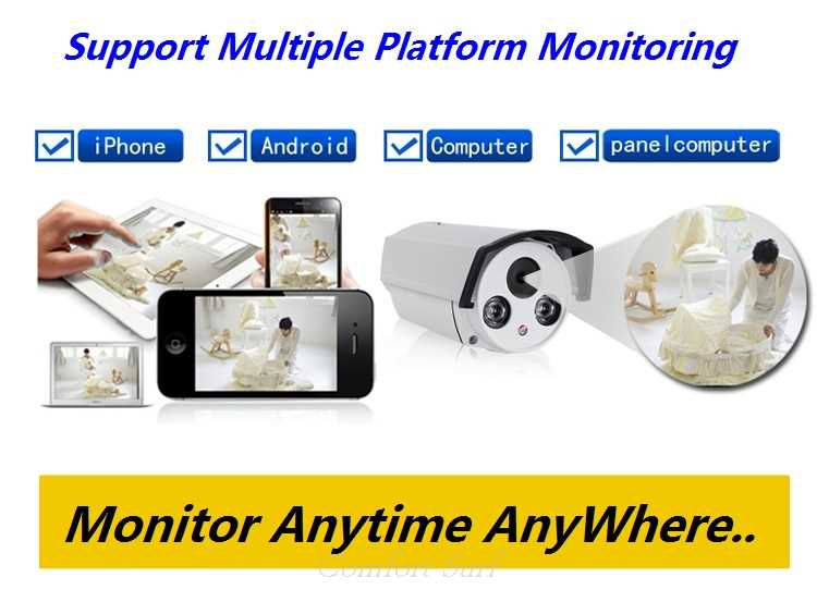 3 in 1 Latest 4 Channel AHD + DVR + NVR CCTV P2P HDMI Network HD Recorder Real Time Monitoring Via Smatphone / PC