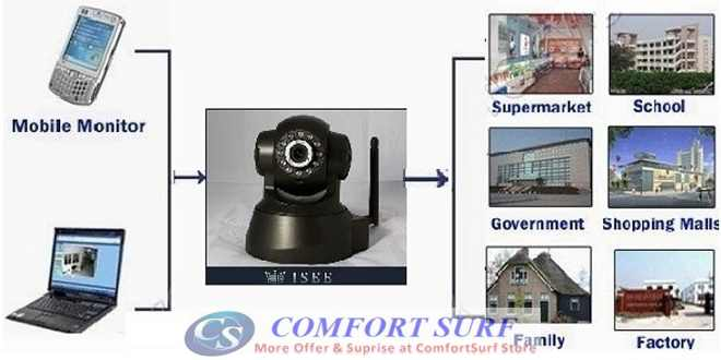 Latest P2P Wireless IP Camera wf IR Night Vision/MicroSD via Smartphone