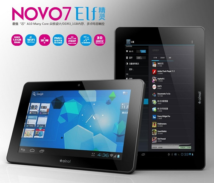 Ainol Novo7 Elf 1GB DDR3 RAM 4.03 ICS