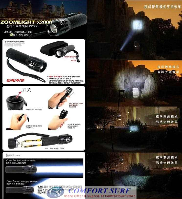 Mini Portable Focusing Adjustable Torchlight Flashlight Zoom-able