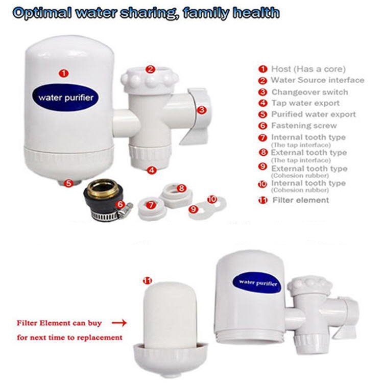 Sws Hi Tech Ceramic Cartridge Water Purifier Filter For