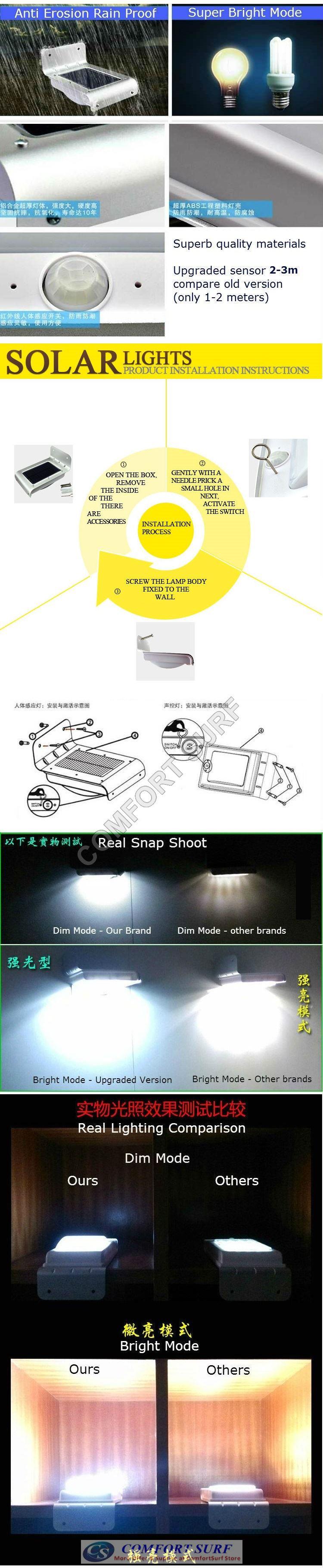 Solar Infrared Motion Sensor 16 LED Security Light Wall Mount Lamp (Dim/Dark/Light)