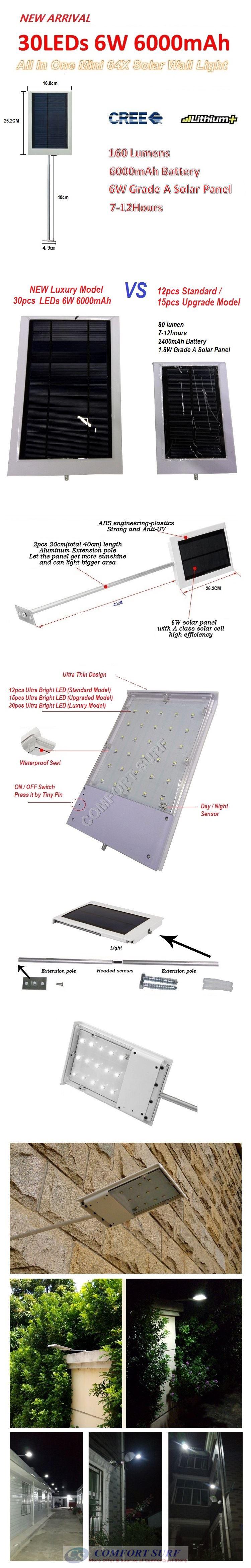 CREE LED 64X Solar Light Outdoor 15 LED Wall Signage Street Lamp Auto On