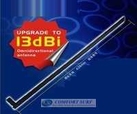 13dBi Omni Antenna