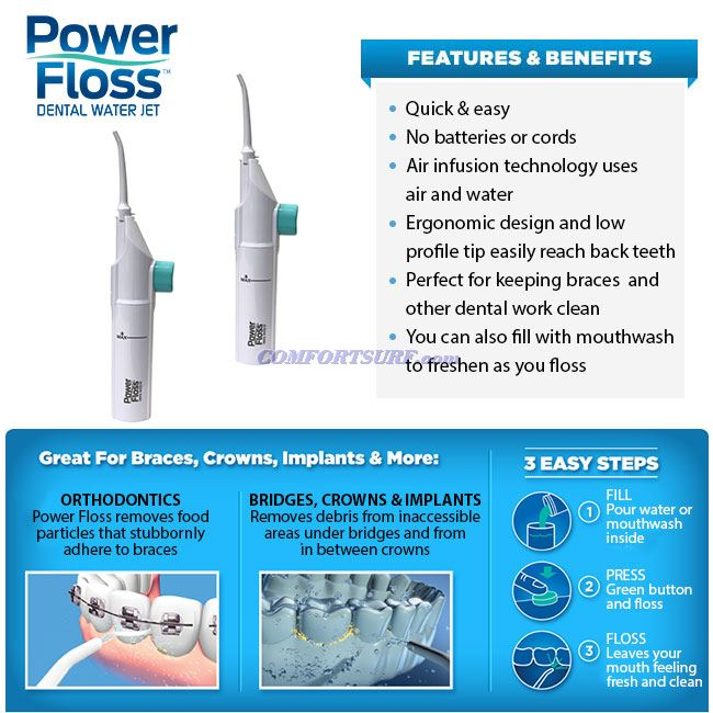 Power Floss Dental Water Jet For Oral Irrigator Caren, No Batteries or Charging Requires