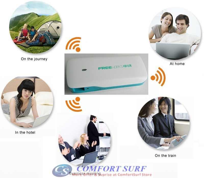 Multifunction 5200mAh 3G Mifi Wireless