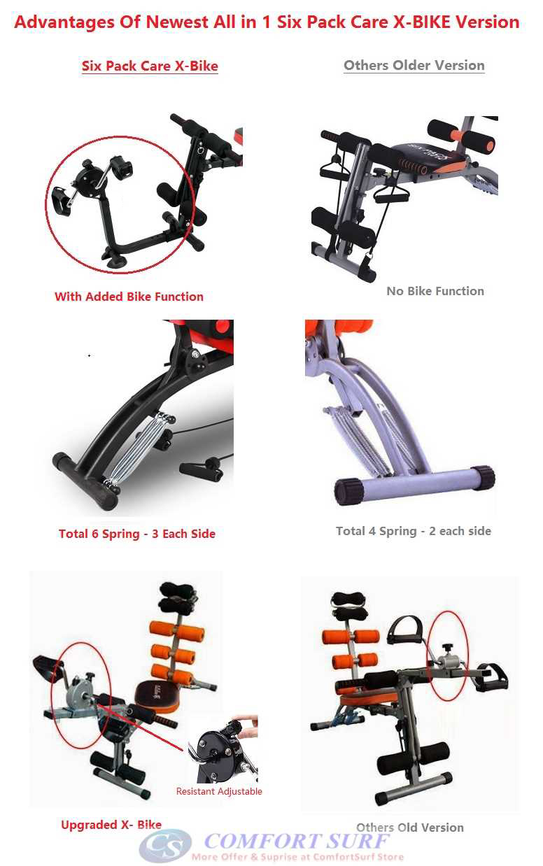 Latest !! NEW X-BIKE Power Ver. Gym AB Six Pack Care Total Body Gym Station