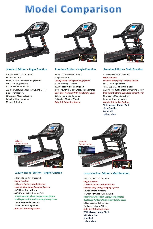 CHISLIM T600L Comparison