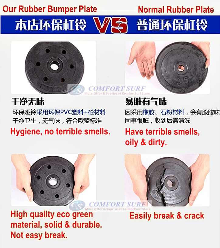 High Grade Non Slip Pattern Bumper Dumbbell Plate Weight Barbell Plates